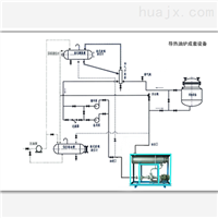 电加热导热油炉(6816)